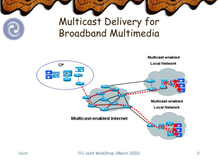 Multicast Delivery for