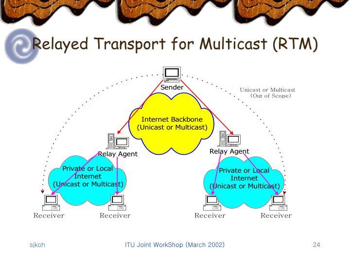 Relayed Transport for Multicast (RTM)