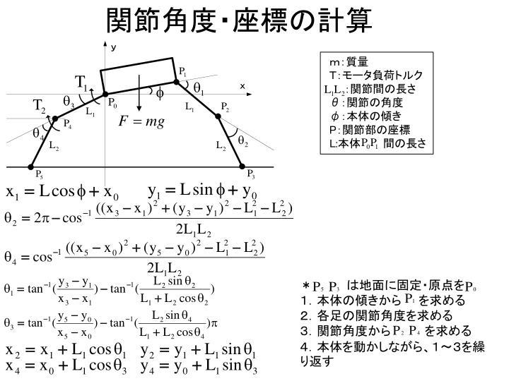関節角度・座標の計算