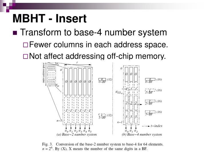 MBHT - Insert