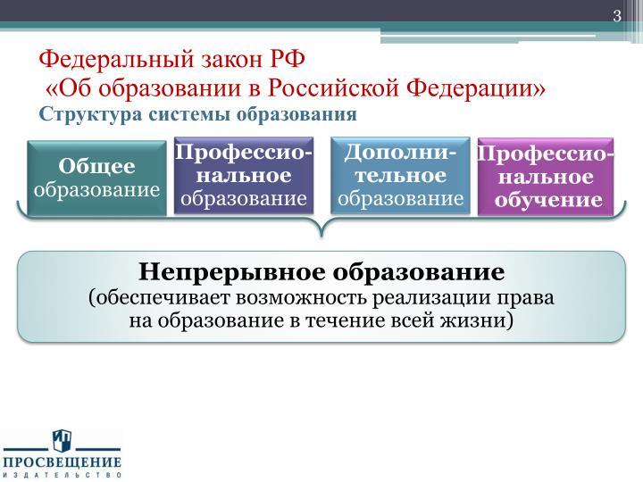 Федеральный закон РФ