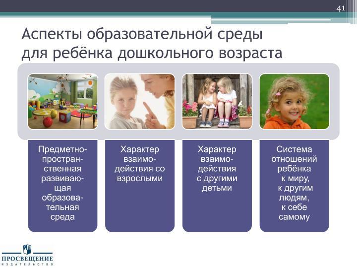 Аспекты образовательной среды