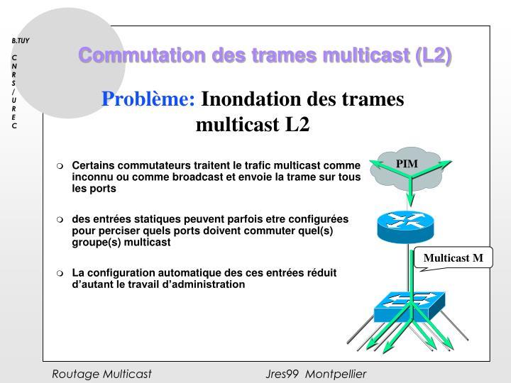Commutation des trames multicast (L2)