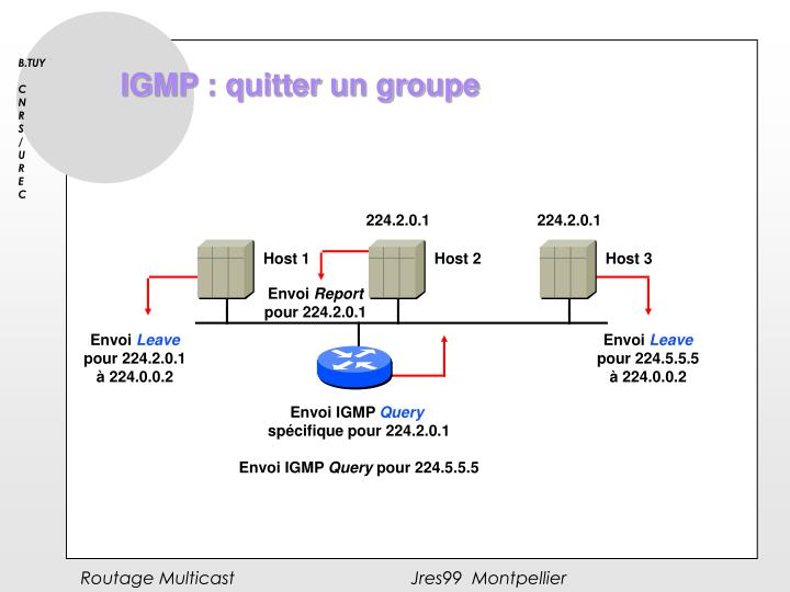 IGMP : quitter un groupe