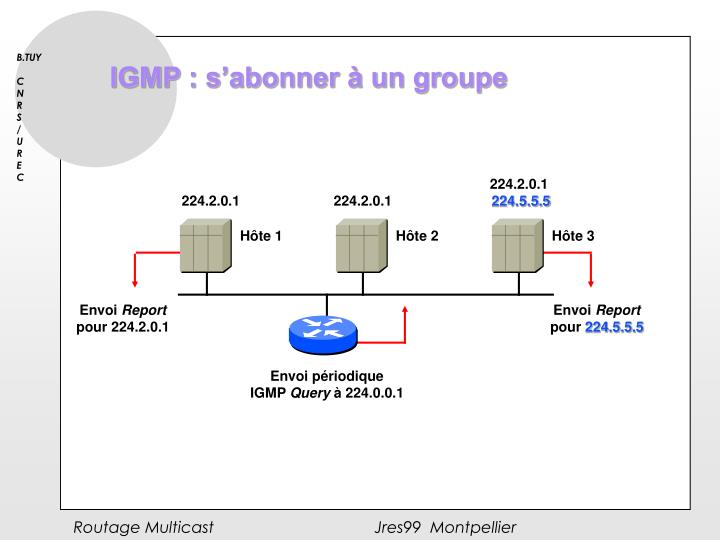 IGMP : s'abonner à un groupe