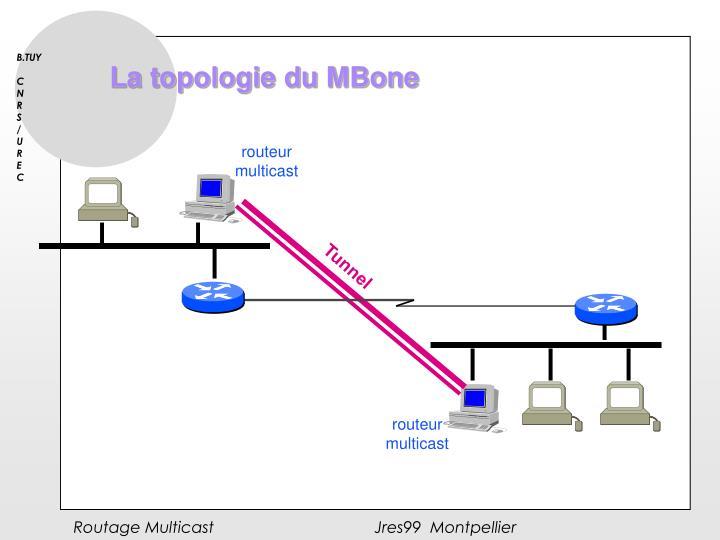 La topologie du MBone