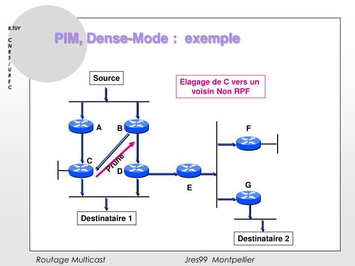 PIM, Dense-Mode :  exemple