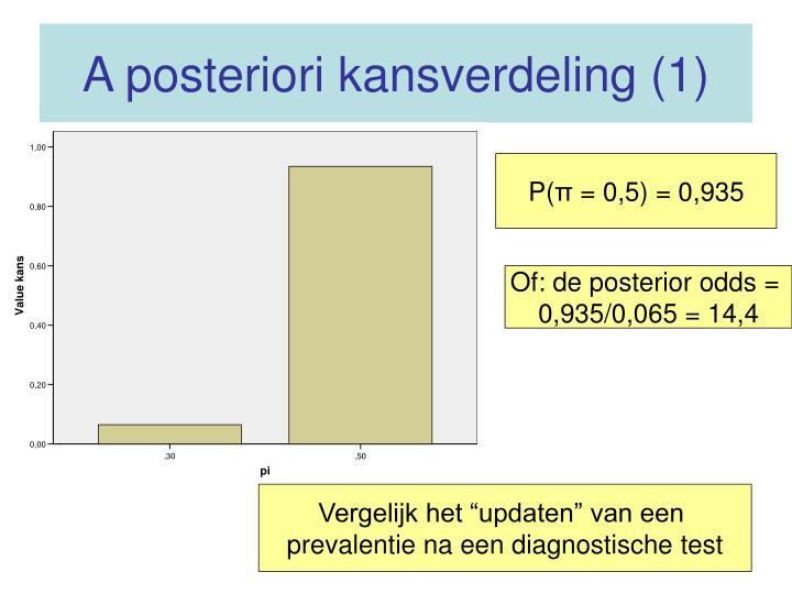 A posteriori kansverdeling (1)