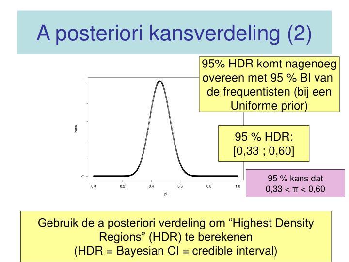 A posteriori kansverdeling (2)