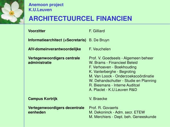 ARCHITECTUURCEL FINANCIEN