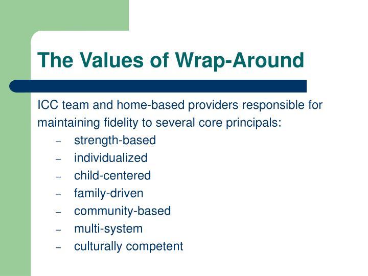The Values of Wrap-Around