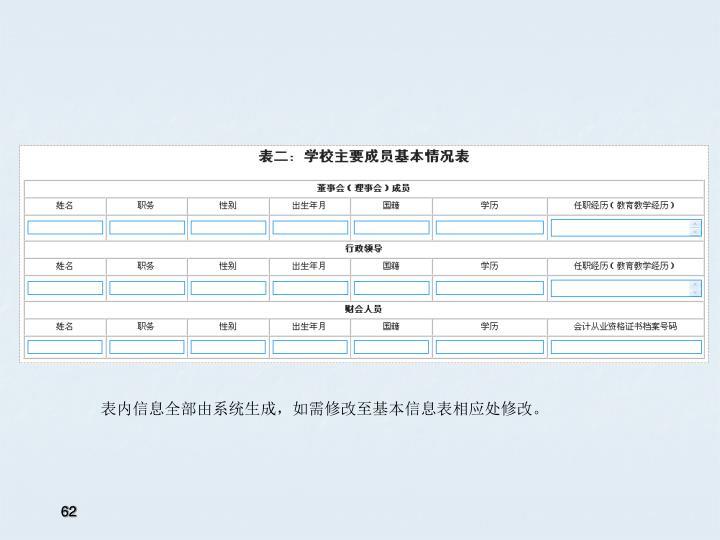 表内信息全部由系统生成,如需修改至基本信息表相应处修改。