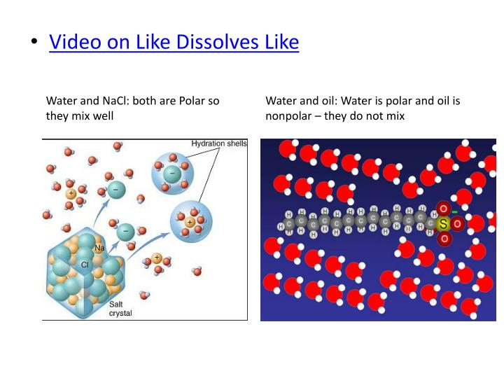 Video on Like Dissolves Like