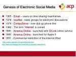 genesis of electronic social media