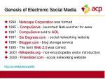 genesis of electronic social media1