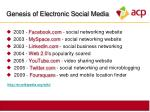 genesis of electronic social media2