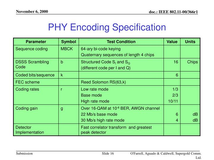 PHY Encoding Specification