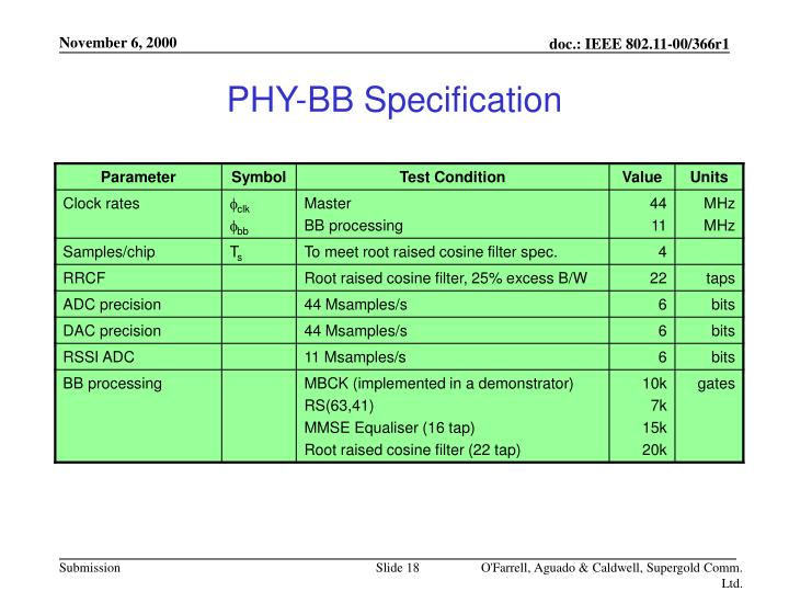 PHY-BB Specification
