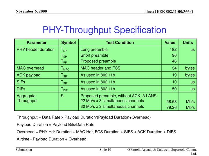 PHY-Throughput Specification