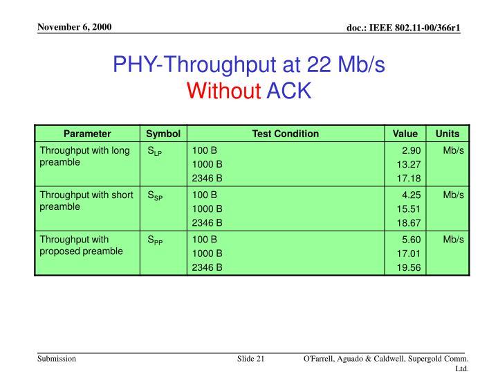 PHY-Throughput at 22 Mb/s
