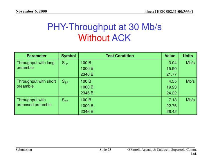 PHY-Throughput at 30 Mb/s