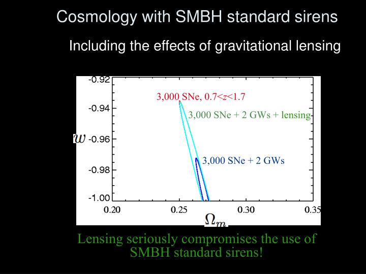 Cosmology with SMBH standard sirens