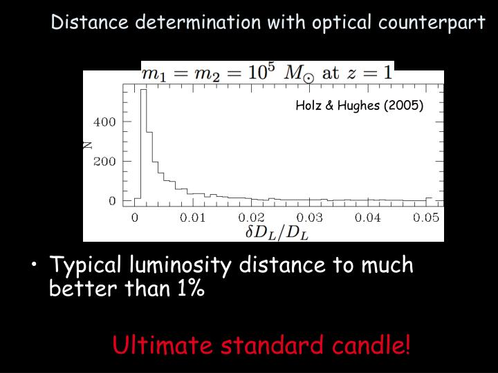 Distance determination with optical counterpart