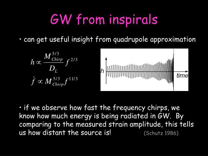 GW from inspirals