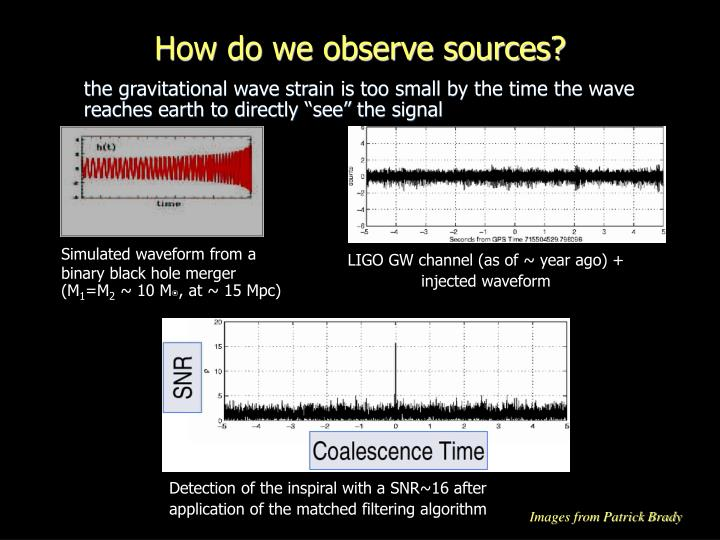 How do we observe sources?