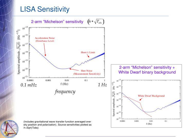"2-arm ""Michelson"" sensitivity"
