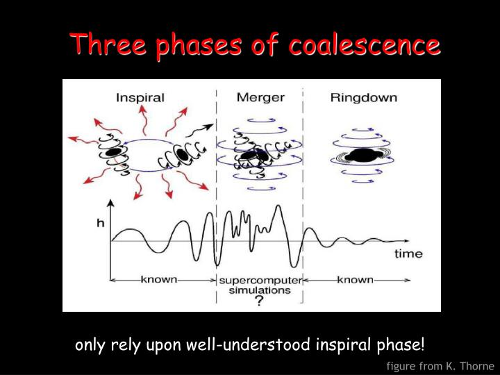 Three phases of coalescence