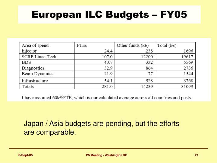 European ILC Budgets – FY05