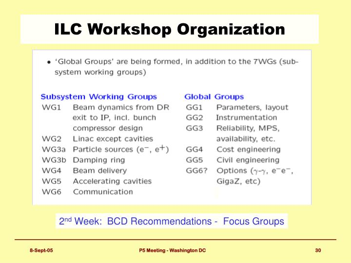 ILC Workshop Organization