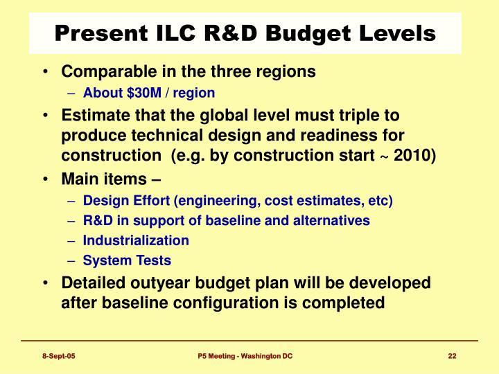 Present ILC R&D Budget Levels