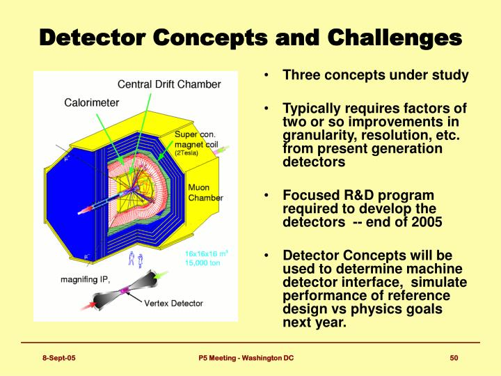 Detector Concepts and Challenges