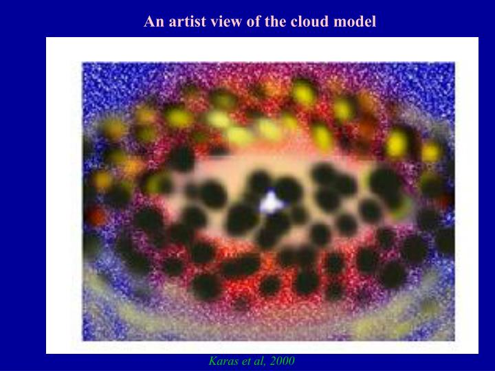 An artist view of the cloud model