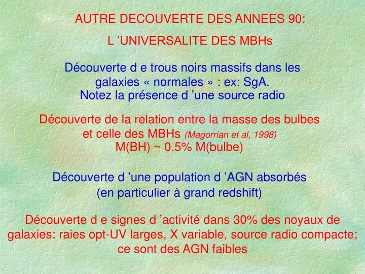 AUTRE DECOUVERTE DES ANNEES 90: