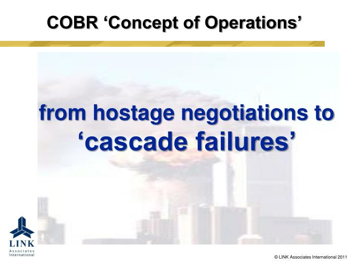 COBR 'Concept of Operations'
