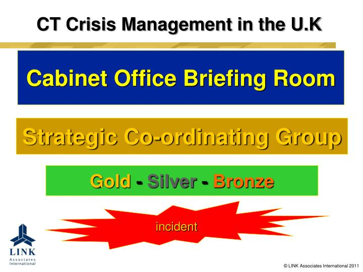 CT Crisis Management in the U.K