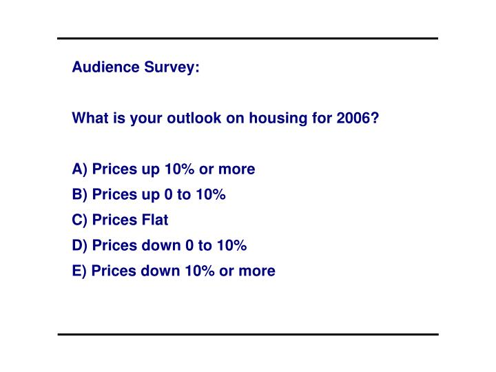 Audience Survey: