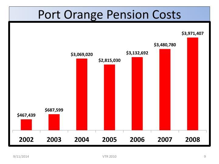 Port Orange Pension Costs
