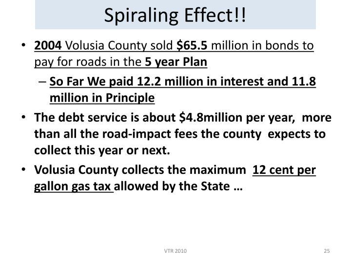 Spiraling Effect!!
