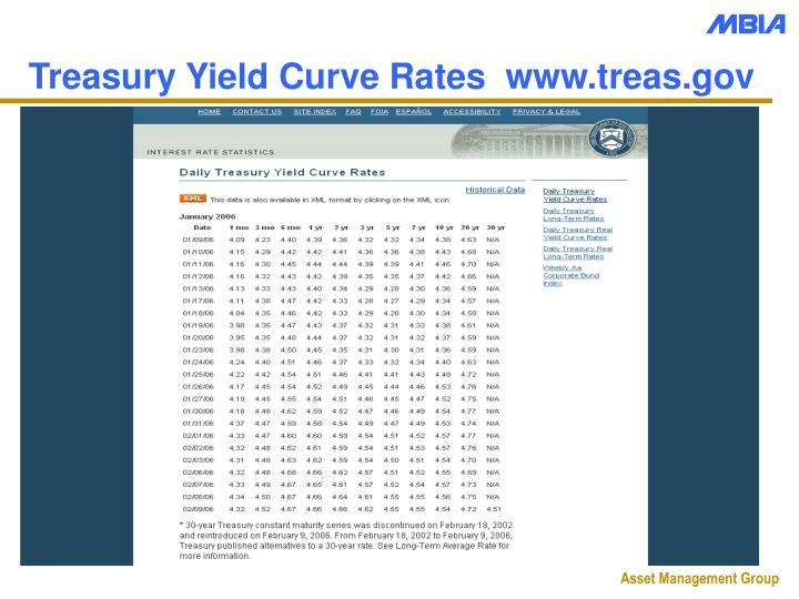 Treasury Yield Curve Rates  www.treas.gov