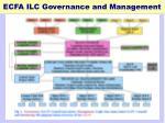 ecfa ilc governance and management
