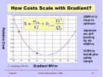 how costs scale with gradient