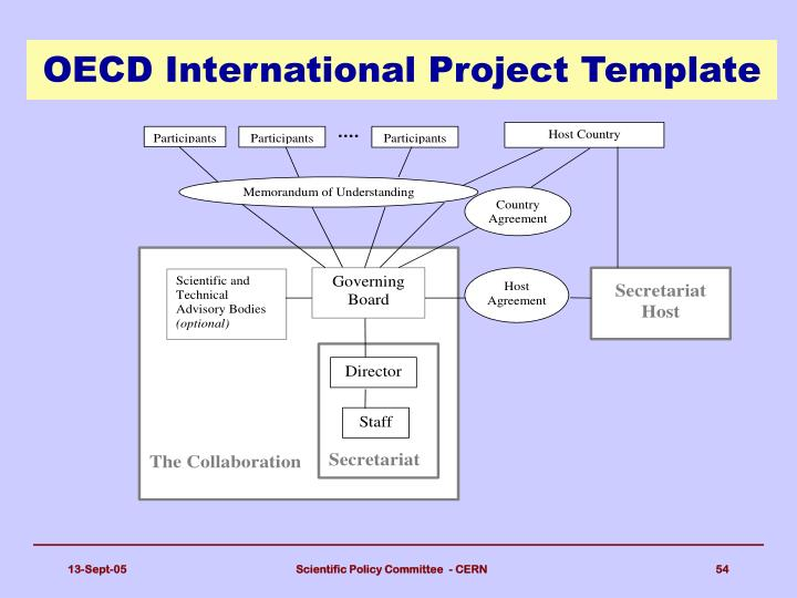 OECD International Project Template