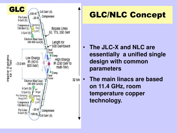 The JLC-X and NLC are essentially  a unified single design with common parameters