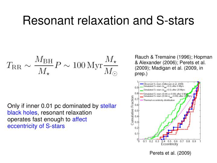 Resonant relaxation and S-stars
