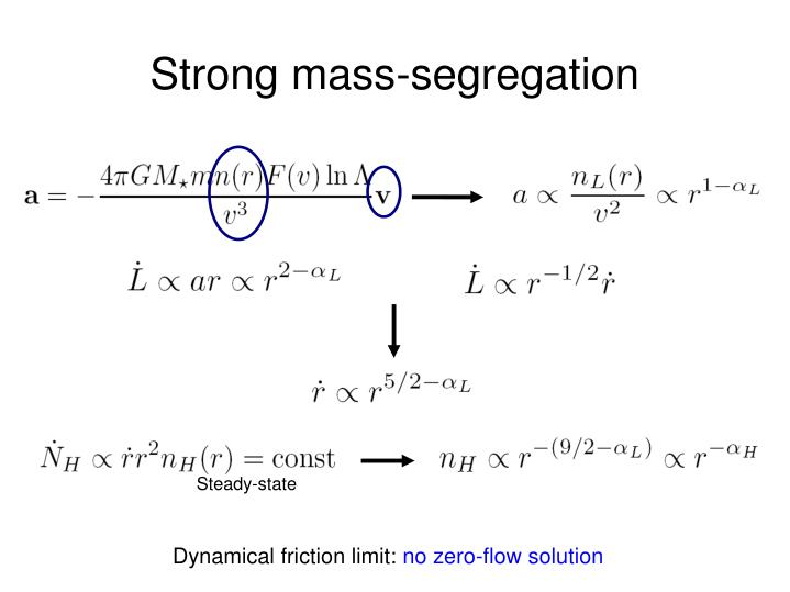 Strong mass-segregation