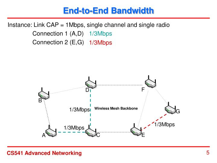 End-to-End Bandwidth